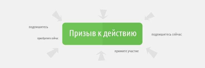 Prizyvy-k-dejstviyu