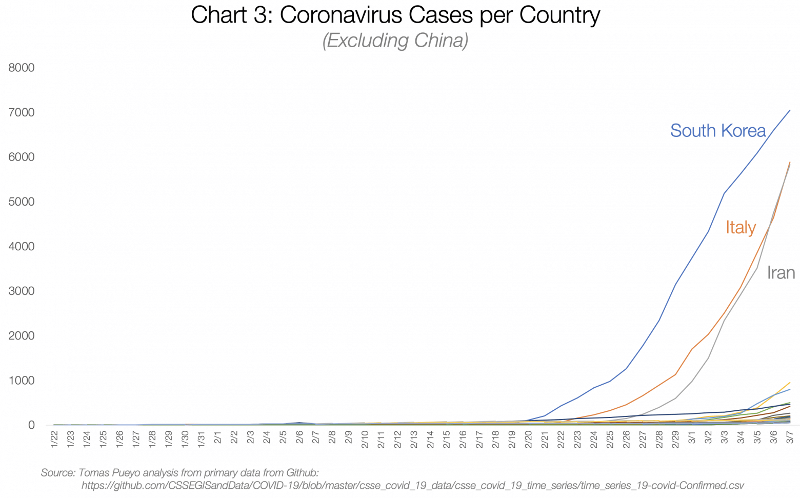 коронавирус в европе