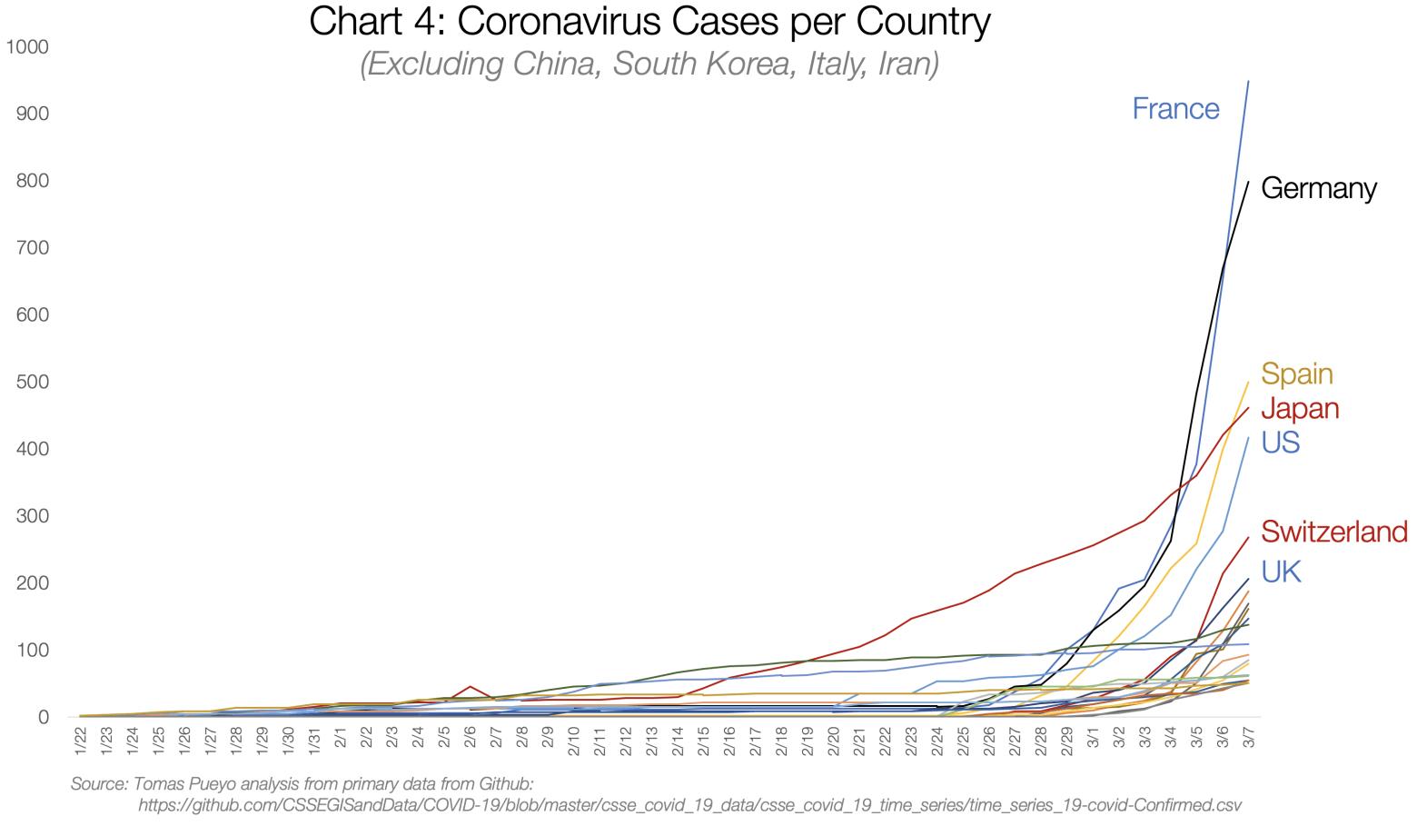 коронавирус западные страны