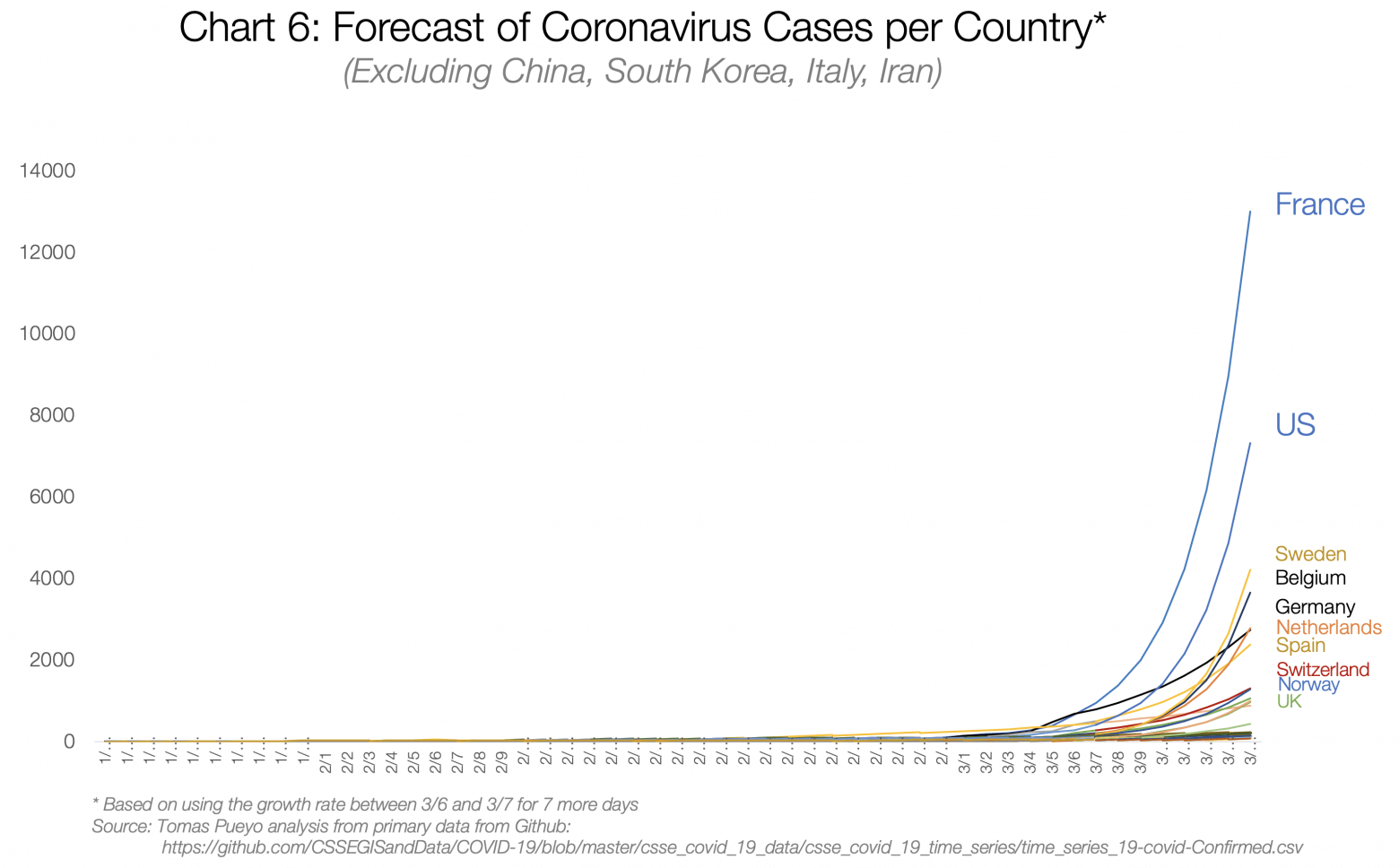 страны вылечившиеся от коронавируса