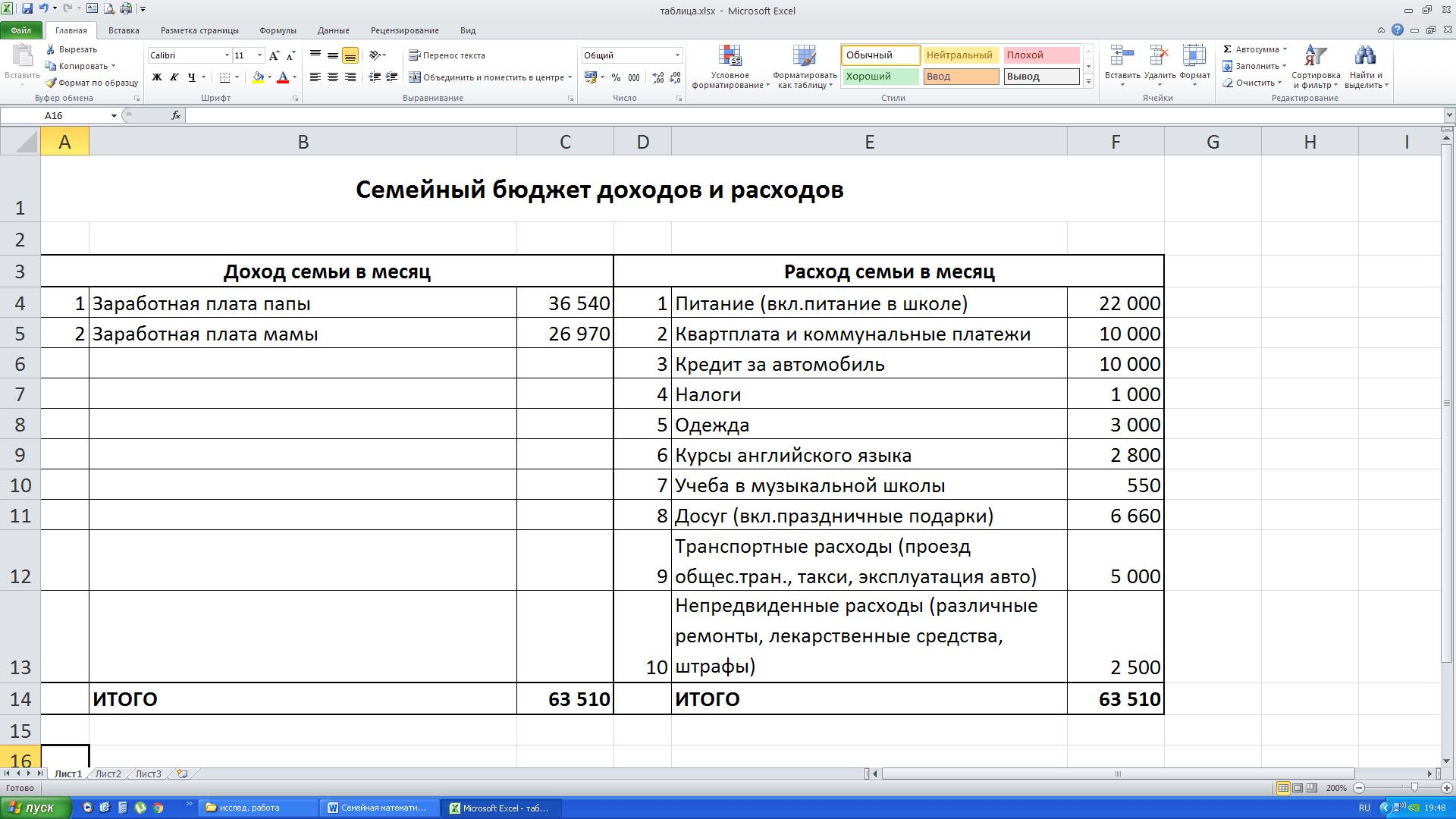 таблица семейного бюджета