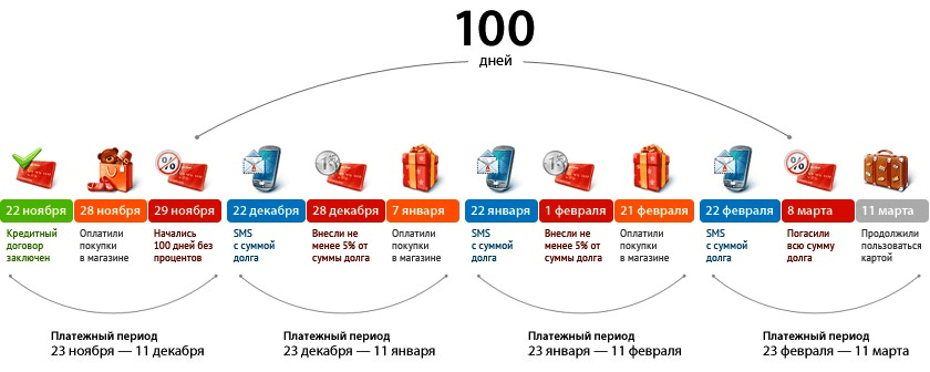 карта альфа банка