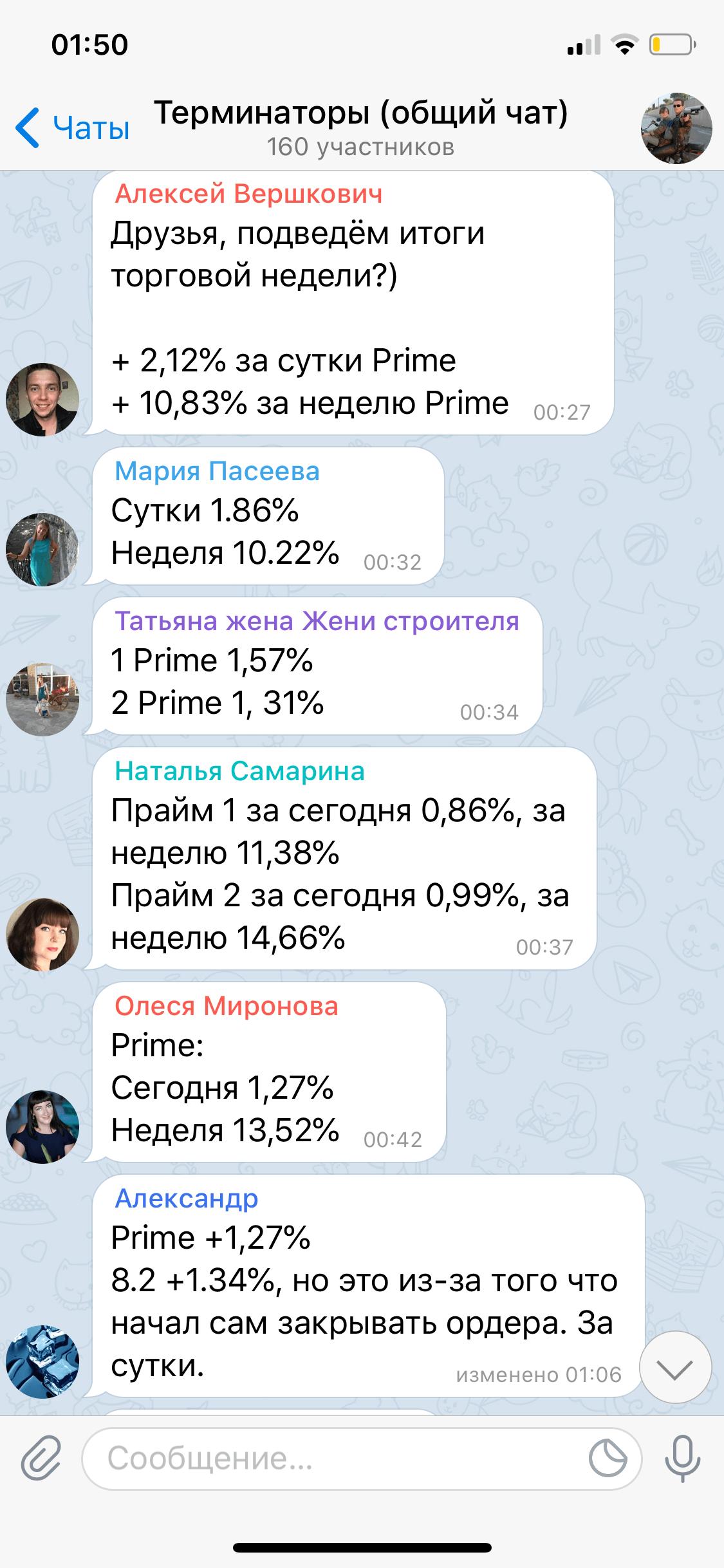 доход партнеров trade capital